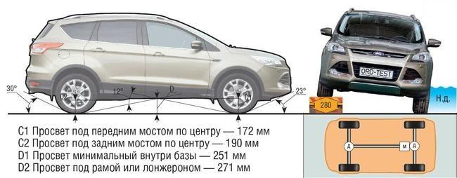 Измерение клиренса Мазда СХ-5