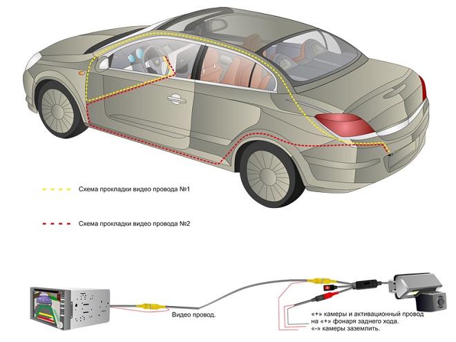 Схема прокладки видео провода